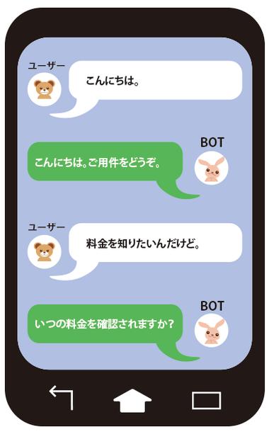 Blog0115