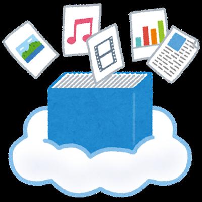 Computer_cloud_storage